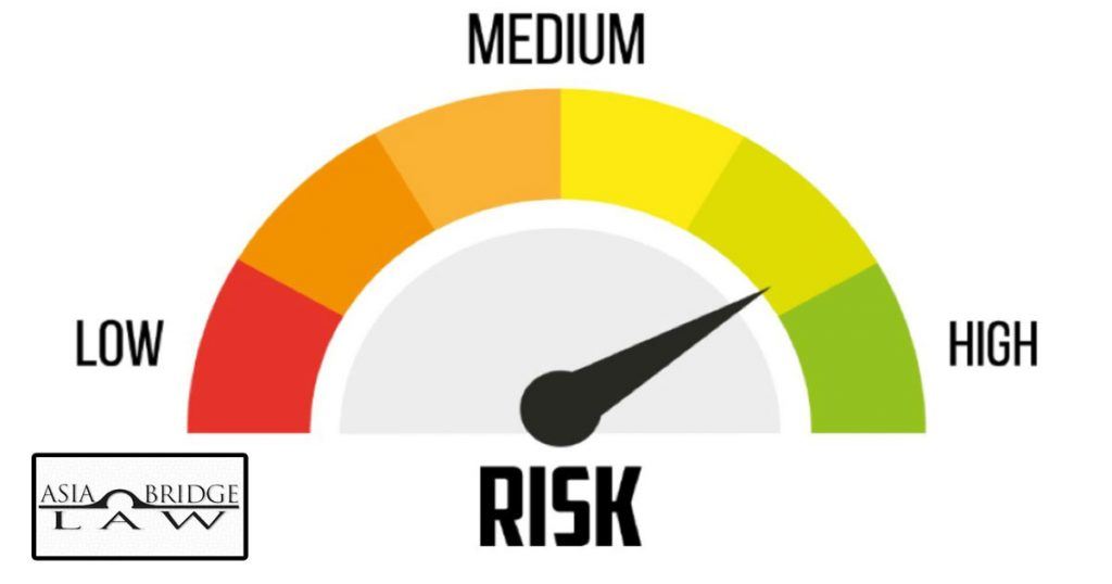 """China Trends (Part 2): Increase chance your """"good supplier"""" will turn bad in the next 12 months. Learn how to spot the red flags before it is too late. Red Flag Assessment: Want to make sure you are safe?"""