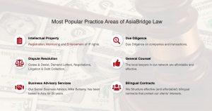China Business Blog | AsiaBridge Law