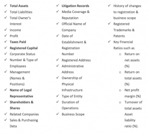 Corporate Assessment Report List