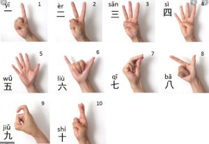 In spoken Chinese, the numbers 4 and 10 are easy to get mixed up, even between native speakers. To help communicate better, an intricate system of hand signs